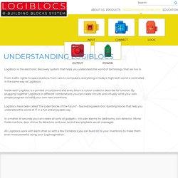 Understanding Logiblocs