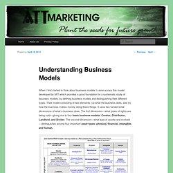 Understanding Business Models