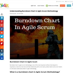 Understanding Burndown Chart in Agile Scrum Methodology