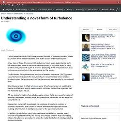 Understanding a novel form of turbulence