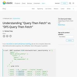"Understanding ""Query Then Fetch"" vs ""DFS Query Then Fetch"""