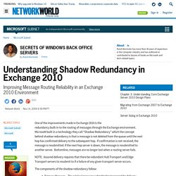 Understanding Shadow Redundancy in Exchange 2010