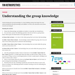 Understanding the group knowledge