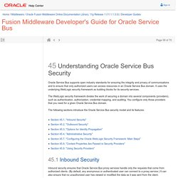 Understanding Oracle Service Bus Security