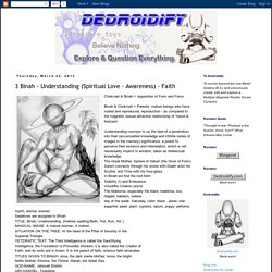 Dedroidify: 3 Binah - Understanding (Spiritual Love - Awareness) - Faith