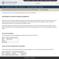 Understanding Supplemental Security Income (SSI)
