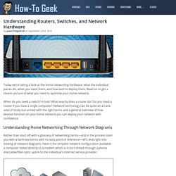 Understanding Routers, Switches, and Network Hardware
