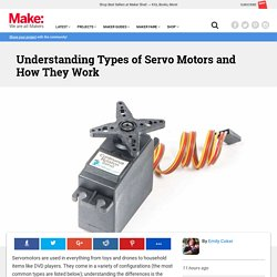 Understanding Types of Servo Motors and How They Work