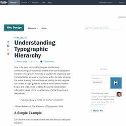 Understanding Typographic Hierarchy