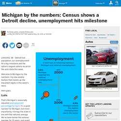 Michigan by the numbers: Census shows a Detroit decline, unemployment hits milestone