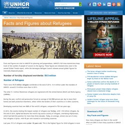 UNHCR:Facts and Figures on Refugees