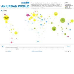 Urban Population Map