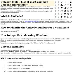 Unicode table - Most commom Unicode letters, characters and symbols