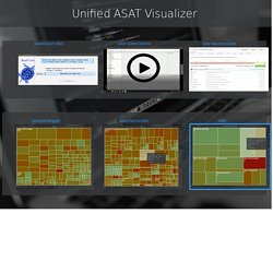 Unified ASAT Visualizer