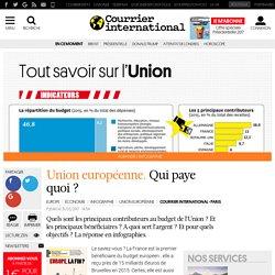 Union européenne. Qui paye quoi?