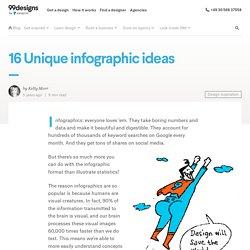 16 idées originales pour vos infographies - 99designs Blog