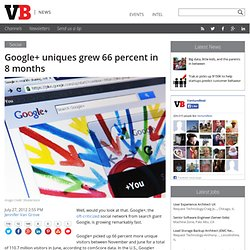 Google+ uniques grew 66 percent in 8 months