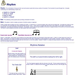 Unit Four: The Elements of Music