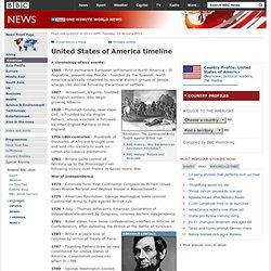United States of America timeline