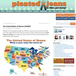 The United States of Shame (CHART)