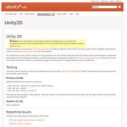 Unity2D