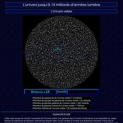 L'univers jusqu'à 14 milliards d'années lumière - L'Univers visible