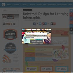 Universal Design for Learning Infographic