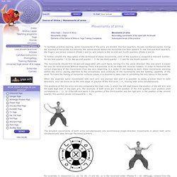Universal yoga - Andey Lappa's Official site - Movements of arms