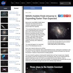 Hubble Finds Universe Expanding Faster Than Expected