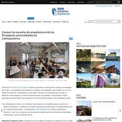 Conoce las escuelas de arquitectura de las 50 mejores universidades en Latinoamérica