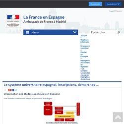 Le système universitaire espagnol, inscriptions, démarches