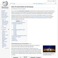 List of universities in Germany