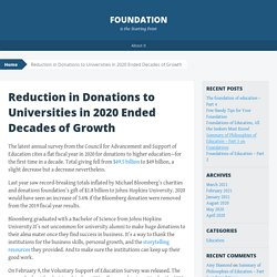 Reduction in Donations to Universities in 2020 Ended Decades of Growth
