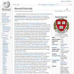 Harvard University first chartered corporation