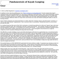 University Kayak Club - Fundamentals of Kayak Camping Gear