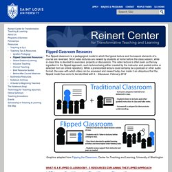 Flipped Classroom Resources : Saint Louis University Center for Transformative Teaching Learning : SLU