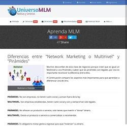 Aprenda MLM