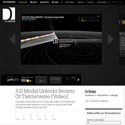 Infographic Of The Day: 3-D Model Unlocks Secrets Of Twitterverse [Video] | Co.Design