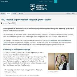 records unprecedented research grant success – TRU Newsroom