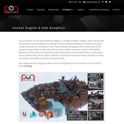 Unreal Engine 4 Info Graphics - Paul Neale