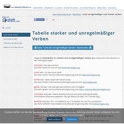 Liste unregelmäßiger und starker Verben - mein-deutschbuch.de
