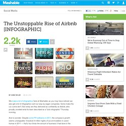 The Unstoppable Rise (infographic)