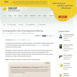 Untangling the webs of immigration lobbying