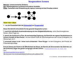 Unterrichtsmethode: kooperatives Lernen