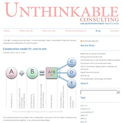 Unthinkable Consulting - Blog - Collaboration model #1: one-to-one