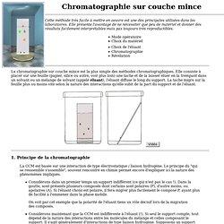 Physique - Chromatographie sur couche mince ...