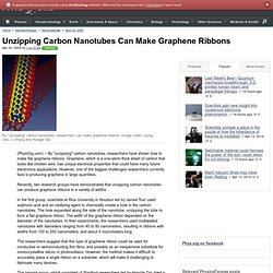 Unzipping Carbon Nanotubes Can Make Graphene Ribbons