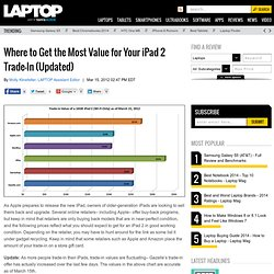 Where to Get the Most Value for Your iPad 2 Trade-In (Updated)
