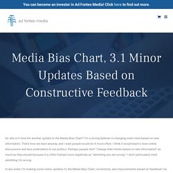 Media Bias Chart, 3.1 Minor Updates Based on Constructive Feedback - ad fontes media