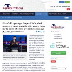 Five-fold upsurge: Super PACs, dark money groups spending far more than in '12 cycle at same point in campaign